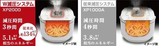 SANYO おどり炊き 圧力IHジャー炊飯器 プレミアムホワイト ECJ-XP2000(W)