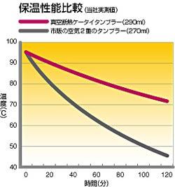 THERMOS 真空断熱ケータイタンブラー 0.4L