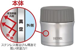 THERMOS 真空断熱フードコンテナー 0.27L ステンレスグレー JBF-270 SGY