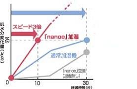 Panasonic 加湿空気清浄機 シャンパンゴールド F-VXF70-N