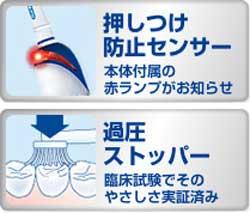 ブラウン オーラルB 電動歯ブラシ スリム&高機能モデル D205353