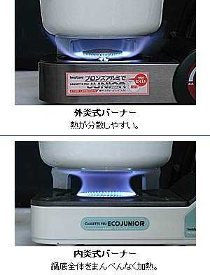 イワタニ カセットフー エコジュニア CB-ECO-JR