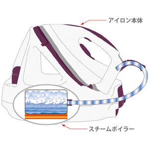 T-fal 【別装備の大容量スチームボイラーで大量の高圧・高温スチームの連続噴射】 スチームアイロン イージープレシング GV5240J0