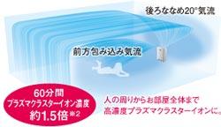 プラズマクラスター搭載加湿空気清浄機 加湿量760mL/h ホワイト系 KC-Z80-W