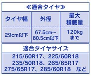 タイヤラック カバー付 KTL-710C ブラック