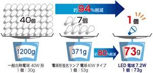 TOSHIBA E-CORE LED電球 一般電球形7.2W