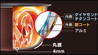 全面ディンプル 鍛造ダイヤモンド銀釜のイメージ図