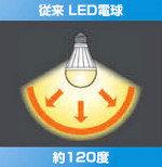 東芝 E-CORE(イー・コア) LED電球 一般電球形 5.6W LDA6