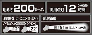 GENTOS(ジェントス) ヘッドウォーズ 【明るさ200ルーメン/実用点灯12時間】 HW-777H