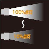 GENTOS(ジェントス) スーパーファイアXキューブ 【明るさ200ルーメン/実用点灯20時間】 SF-352X3
