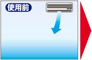 山善(YAMAZEN) 19cm首振りサーキュレーター(リモコン) タイマー付 YAR-VJ191(N)