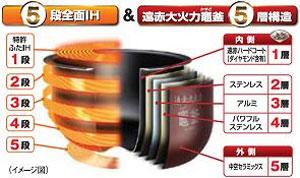 Panasonic スチームIHジャー炊飯器 ノーブルシャンパン SR-SA101-N