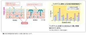 HITACHI 保湿サポート器 ハダクリエ クール CM-N1000-W