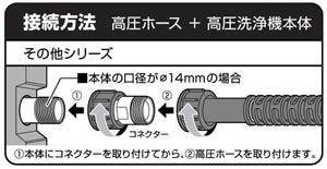 アイリスオーヤマ 高圧洗浄機 8M 高圧ホース 8M FKAH8