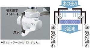 Panasonic 調理浄水器 ホワイト TK-CS30-W