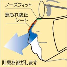 Amazoncojp アズマ マスク メガネくもらないマスク5枚入り Az961