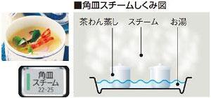 Panasonic エレック オーブンレンジ ブラックシルバー NE-M264-KS