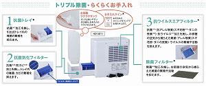 ダイニチ ハイブリッド式加湿器 HDシリーズ ブルー HD-7011(A)