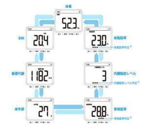 体重体組成計 Karada Scan214 HBF-214