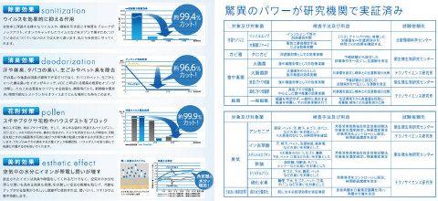TRY WIN [ トライウイン ] blua [ ブルーア ] クロスプラズマイオン発生器 [ ホワイト ] PXI-2000W