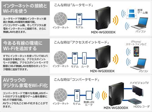 how to change 5ghz wifi to auto