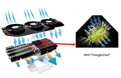 Wind Force FAN + Triangle Cool テクノロジーで静音・高冷却!