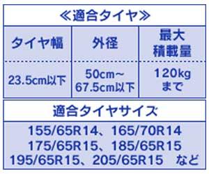 タイヤラック カバー付 KTL-590C ブラック