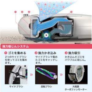 SHARP お掃除ロボット ロボット家電 COCOROBO RX-V80-S シルバー