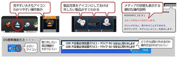 「ハードウェアの安全な取り外し」を更に簡単・便利に「Eject Utility」