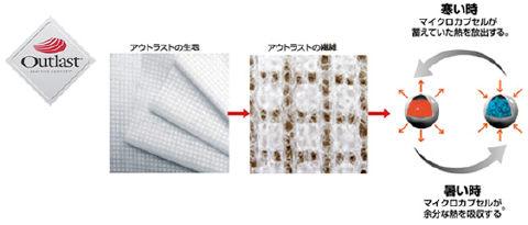 遠山産業 ひんやり感触 アウトラスト敷きパッド(シングル)【日本製】 APS-1(BL) ブルー