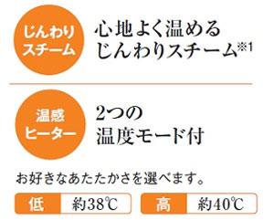 Panasonic 目もとエステ ピンク EH-SW50-P