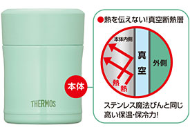 THERMOS 真空断熱フードコンテナー 0.3L