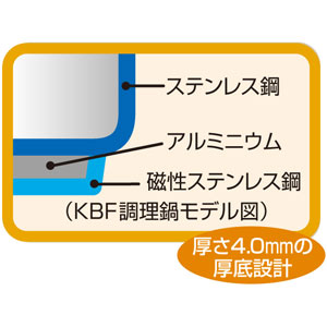 THERMOS 真空断熱ケータイマグ 0.35L