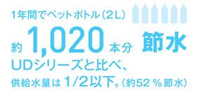 Panasonic 温水洗浄便座 ビューティ・トワレ エコナビ 瞬間式 DL-UF20-CP パステルアイボリー DL-UF20-CP