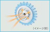 東芝 TOSHIBA uLos(ウルオス) 加湿機能付 空気清浄機 CAF-KP40X