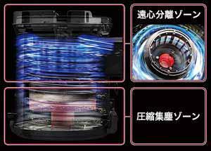 東芝 TORNEO Mini サイクロンクリーナー VC-C12