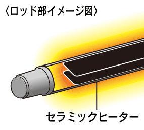 CREATE ION クレイツイオン ロールブラシアイロン 32mm HSB-06R