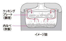 TIGER IH炊飯ジャー 炊きたて tacook (3合炊き) ブラック JKU-A550-K