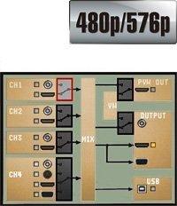 480p処理、4チャンネル10入力/3出力のビデオ・ミキサー