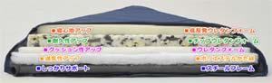 山善(YAMAZEN) 低反発折りたたみベッド(セミダブル) ネイビーブルー KBT-SD(MBL)