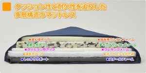 山善(YAMAZEN) 低反発折りたたみベッド(セミダブル) セサミブラック KBT-SD(BK)