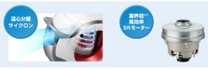 SHARP コードレスサイクロンクリーナー