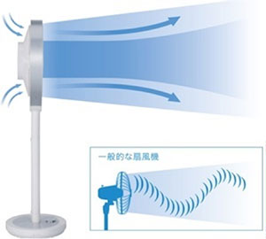 kamomefan (カモメファン) リビングファン 30cm DCモーター フルリモコン式 風量無段階切替え アロマ付