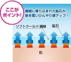 接触冷感ソフトクール素材 (鉱石配合生地でひんやり)