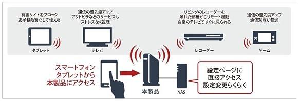 スマホだけでネットワーク管理ができる「Wi-Fiリモコン」