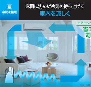 山善(YAMAZEN) 18cm首振りサーキュレーター(静音モード搭載)(リモコン) タイマー付 ホワイトグレー YAR-N18(WH)