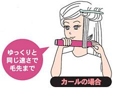 山善(YAMAZEN) ハンディヘアアイロン プチサラ(Petit SARA) 乾電池式 ホワイト RID-160(W)