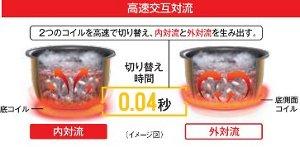 Panasonic 大火力おどり炊き×エコナビ スチームIHジャー炊飯器 1.0L 0.5~5.5合 ホワイト SR-SH103-W