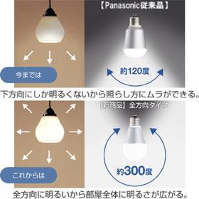 Panasonic LED電球 小形電球タイプ 全方向タイプ 5.8W (電球色相当) E17口金 小形電球40W相当 440 lm LDA6LGE17Z40SW