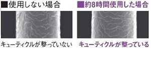 Panasonic ナイトスチーマー ナノケア EH-SA46